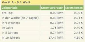 Hama Bernstein Stromverbrauch